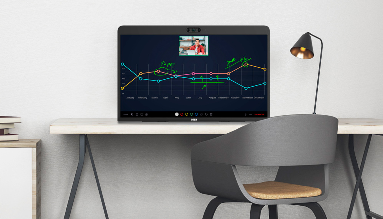 "Zoom Has Released A ""Smart"" Screen For The Home"